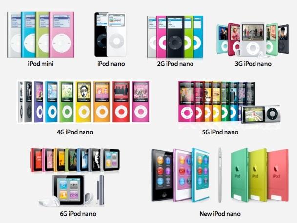 iPod nano berbagai generasi
