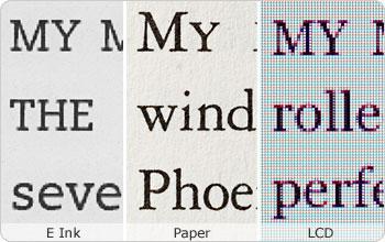 Perbandingan tampilan mendetail dari e-ink, kertas dan layar LCD