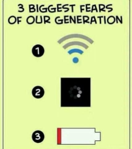 3 kebutuhan dasar generasi jaman sekarang!