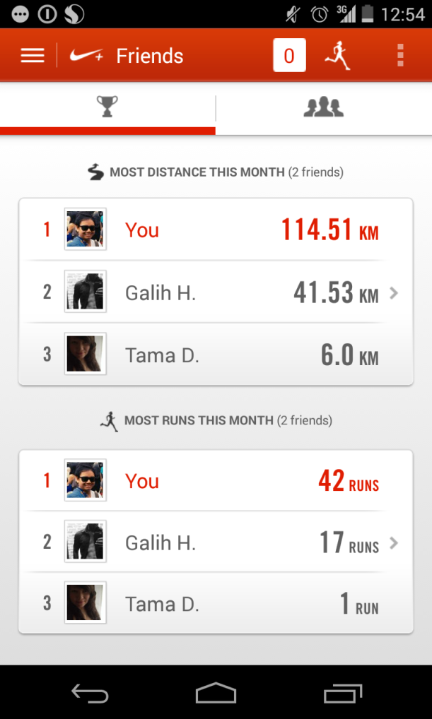Lari dari stress! Jumlah jarak lari Saya bulan kemarin.