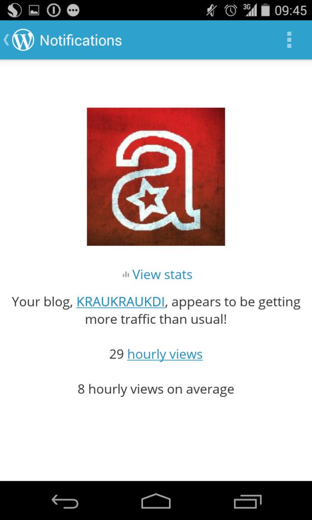Kapan waktu terbaik untuk blogging? Kraukraukdi.wordpress.com mendapatkan trafik yang luar binasa dan Saya gak tau kenapa,hehehe