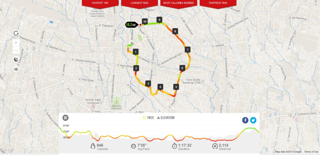 Nike 10k: Rute pertandingan