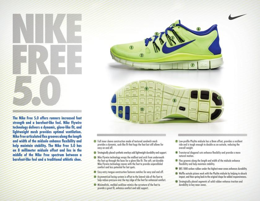 364. Rekomendasi sepatu lari Nike 2014! Free 5.0