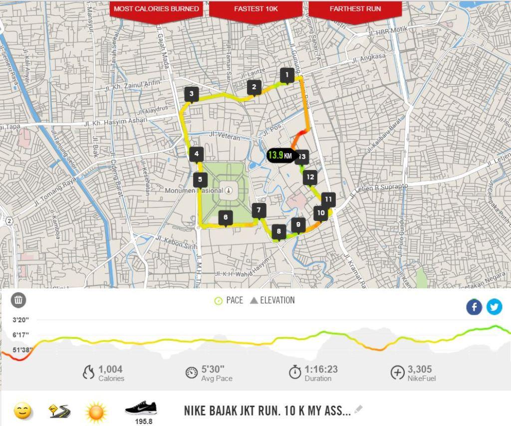 Nike Bajak Jakarta 2014 review! Ketika perlombaan 10k ternyata 13.9K. Wew~