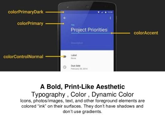 397. Catatan Google Developer Summit: Material Design! Struktur layout dan tipografi dari Material design