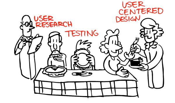 613. UX research: Qualitative + Quantitative research! Ilustrasi riset dengan pengguna secara langsung