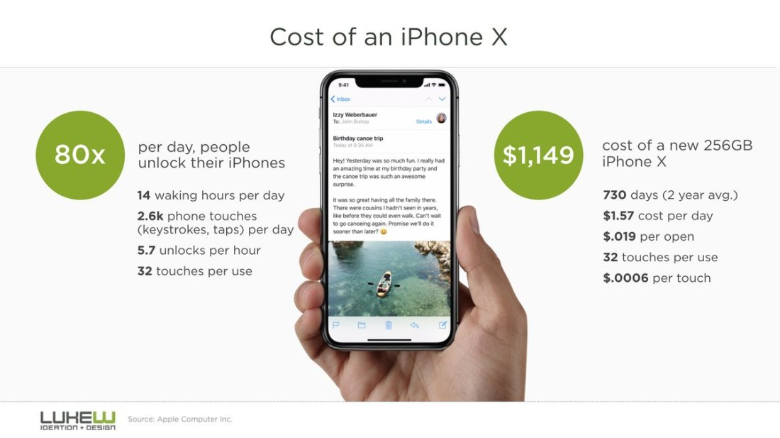 503. iPhone X dan Ex iPhone! cost of iPhone X